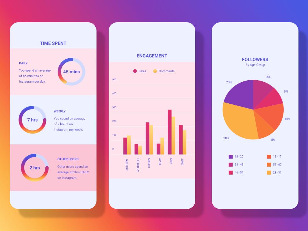 Daily UI #018 Analytics Chart analytics chart daily ui daily ui 018