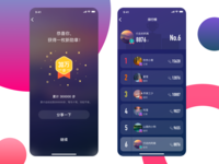 Ranking Page Design of Huaweiwear APP