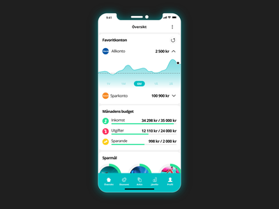Zlantar app sweden bank glow ios accounts saving goal budget finance ux ui app zlantar