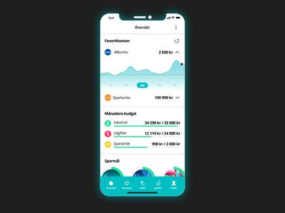 Zlantar app