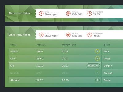 Latest results web ui application gui ux green admin tv icon