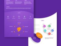 Koverup Website UI/UX - Behance