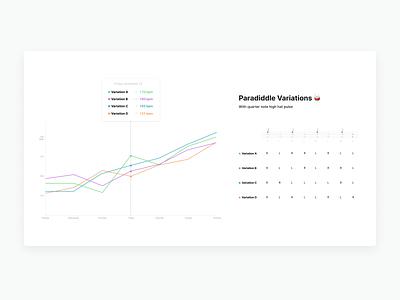 7 Days of Paradiddle Variations prototype design drums data data visualization data viz