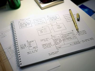 Sketching sketch pen paper wireframe ux interaction