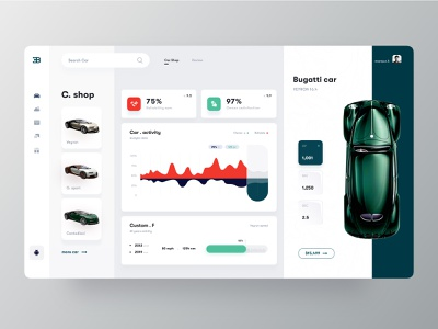 Car shop dashboard luova studio app designer app design product design product designer freelance uiux designer designers dailyui cart analytics analytic dashboard dashboard ui car shop dashboard car shop webapp user interface ux designer ui designer uiuxdesigner acticity dashboard dashboard