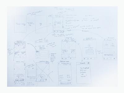 Trend Finder app sketches design process uxui ux user flow flow app drawing sketch