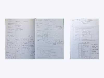 LegalSite sketches app process ux ui sketches