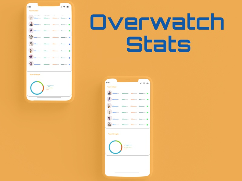 Overwatch Stats-Calculator dailyui 003 overwatch uiuxdesign uiux uidesigner uidesign calculatorui calculator