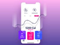 Dashboard design for gym app