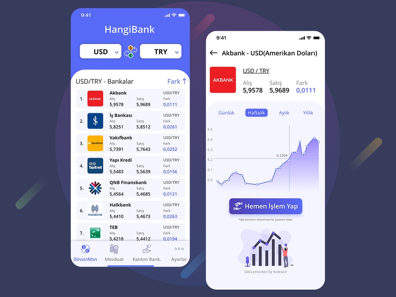 HangiBank App (Currency Comparing) - Light Theme