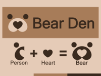 Dating server concept