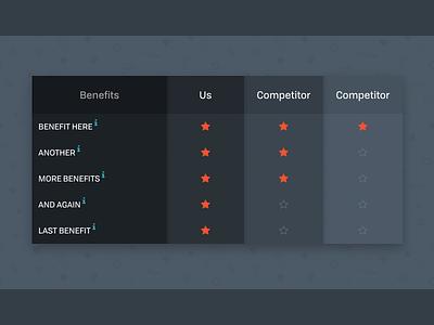 Chart feature list stars dark orange comparison table comparison chart chart comparison compare table