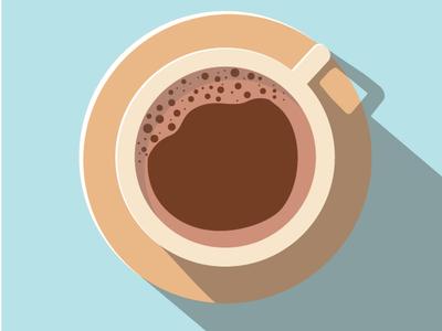 Coffee Hype