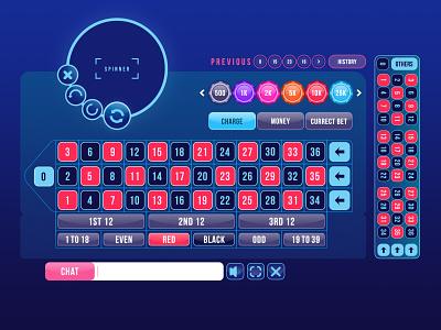 Roulette - html5 Game Art ux  ui app ui 2d art game art design 2d game game play game design uiux design uiux ux design ux ui design ui
