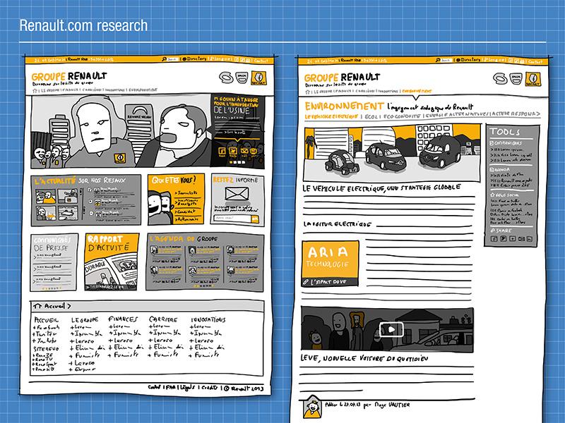 RENAULT.COM RESEARCH