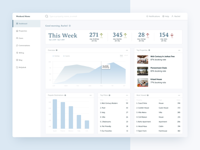 CMS Dashboard for Vacation Home Rentals dashboard minimal simple clean ux design user experience product design user interface portal backend interface dashboard ui dashboard design content management system cms