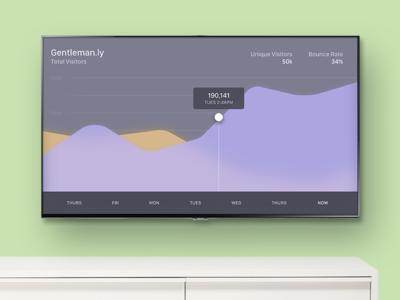 Panel for Apple TV ux ui skeuminimal flat tvos tv apple google analytics app