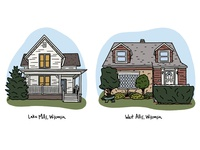 Wisconsin Homes digital painting digital illustration custom drawing contour drawing procreate flat illustration