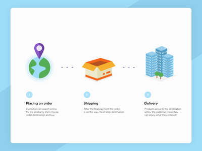 E-commerce icon set infographic icon set icons shopping order shipping e-commerce icon illustration