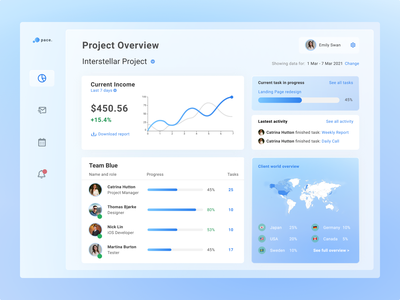 Dashboard Project dashboard design dashboard app it dashboard project management management glassmorphism dashboard ui dashboad
