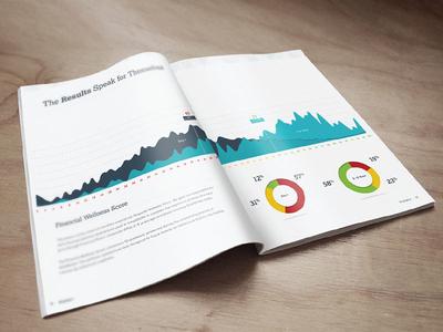 Smartdollar Infographic