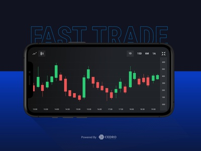 Gráfico candlestick - Fast Trade App analytics chart ux fasttrade cedrotech uberlandia candlestick candles app trading homebroker brazil b3 charts analytics daytrade mobile ui ui mobile design mobile app