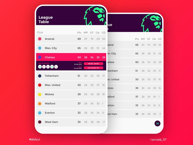 Daily Ui 19 illustration dailyui vector soccer premier league app