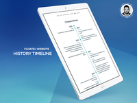 Floatel History Timeline