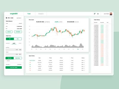 bitcoin kaina į myrą btc juanių