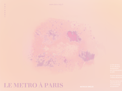 Metro Paris data