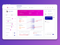Health Plus Dashboard Concept