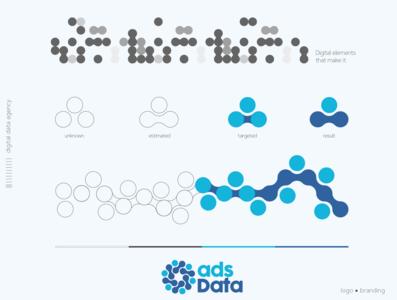 adsdata | digital data agency