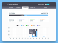 Card Cash Split Analytics Dashboard
