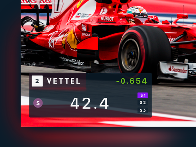 Overlay UI Task 015 timer motorsport f1 formula 1 overlay dailyui daily ui