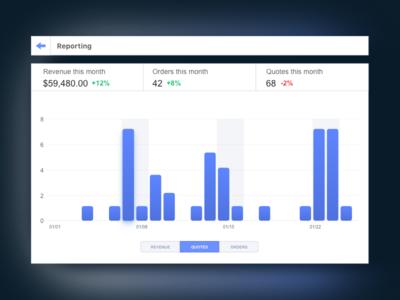 Analytics Chart UI Task 016 dashboard graph bar chart analytics dailyui daily ui
