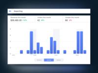 Analytics Chart UI Task 016