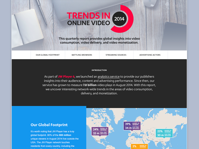 Trends in Online Video 2014 Report visualization report data infographic landing page editorial feature