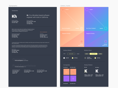 Brand Guide icon styles design typography gradient styleguide guide brand