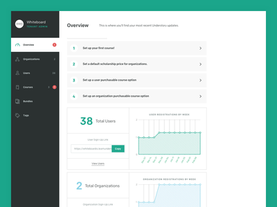 Understory - Admin Dashboard icons onboarding graph stats product dashboard ux ui admin
