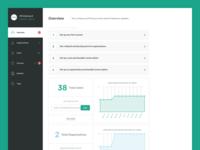 Understory - Admin Dashboard