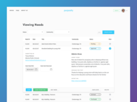 Purposity - Admin Dashboard