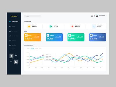 Crypto Dsahboard dashboard ui website design website concept illustration figma design ui designer interaction