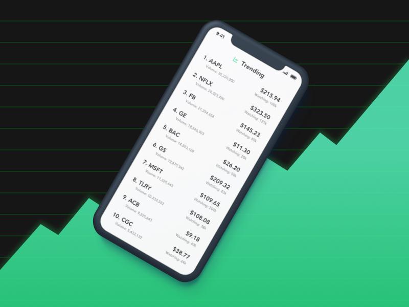 Trending trading bankofamerica microsoft robinhood ui uidesign nyc sketchapp technology facebook netflix apple finance stocks trending mobile appdesign concept design dailyui