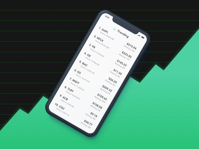 Trending trading bankofamerica microsoft robinhood ui uidesign nyc sketchapp technology facebook netflix apple finance stocks trending mobile appdesign concept design dailyui