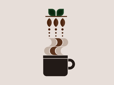 The Process of coffee