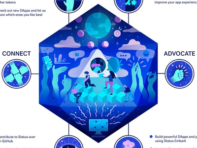 Ethereum Infographic for Status.im vector illustration infographic ethereum cryptocurrency