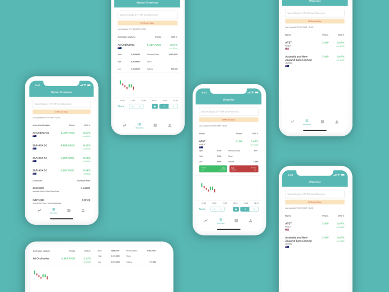 Stock Market Trading App daily ui challange app design ui ux ui design ux ui design ui design