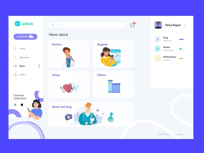 Medical App Dashboard figmadesign figma ui ux design ui desgin interaction ux illustration colorful design dashboad