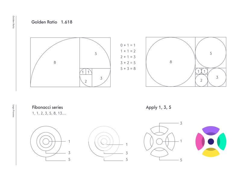 Logo design process abstract vector logos app icon grid logo construction monogram sketch golden ratio logo goldenratio design process logo process logo designer brand identity designer modern logo branding