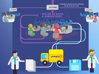 Medical data net before